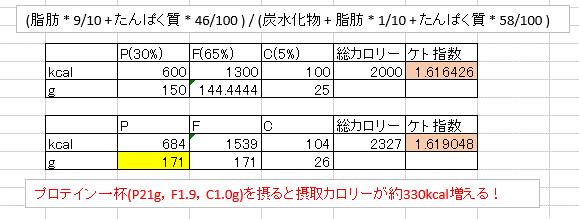 f:id:danielburaian:20190112114556p:plain