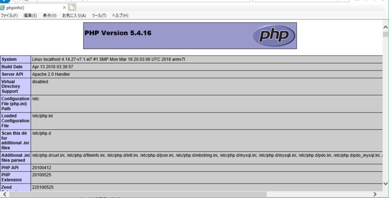 Apacheのアクセス画像