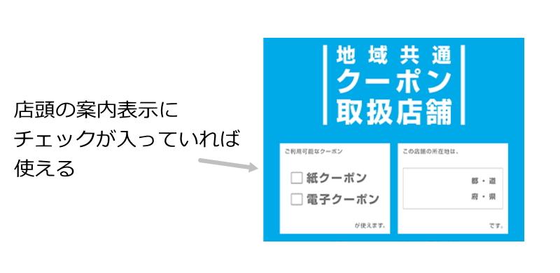 Goto地域共通クーポンの店頭張り紙