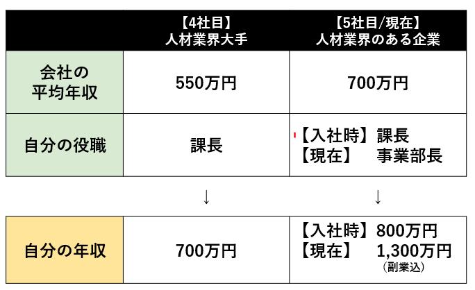 f:id:dannu:20200628114758p:plain