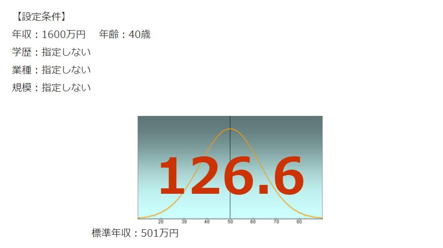 野村総合研究所の年収偏差値