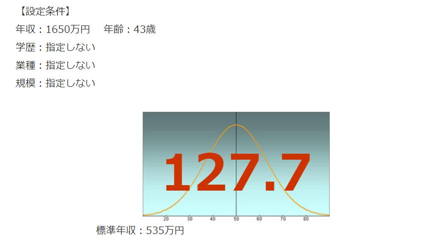 東京海上日動の年収偏差値