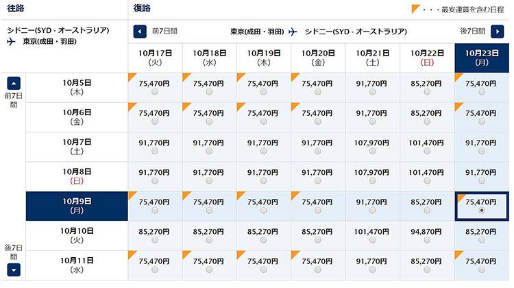 ANA シドニー発東京いき運賃