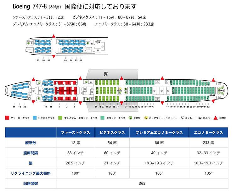 エアチャイナボーイング747-8シートマップ