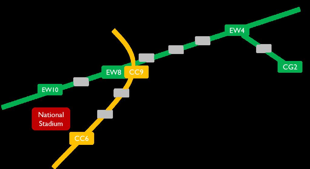 シンガポール地下鉄路線図
