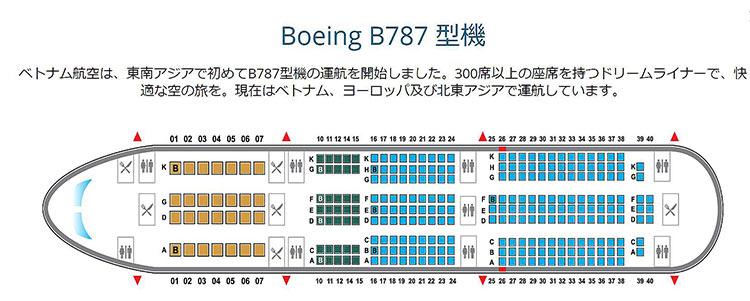 ベトナム航空B787-9