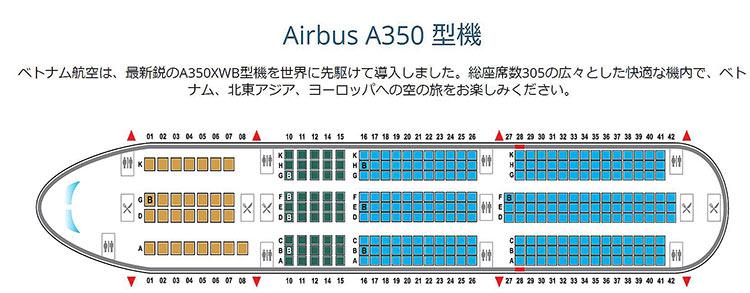 ベトナム航空A350-900