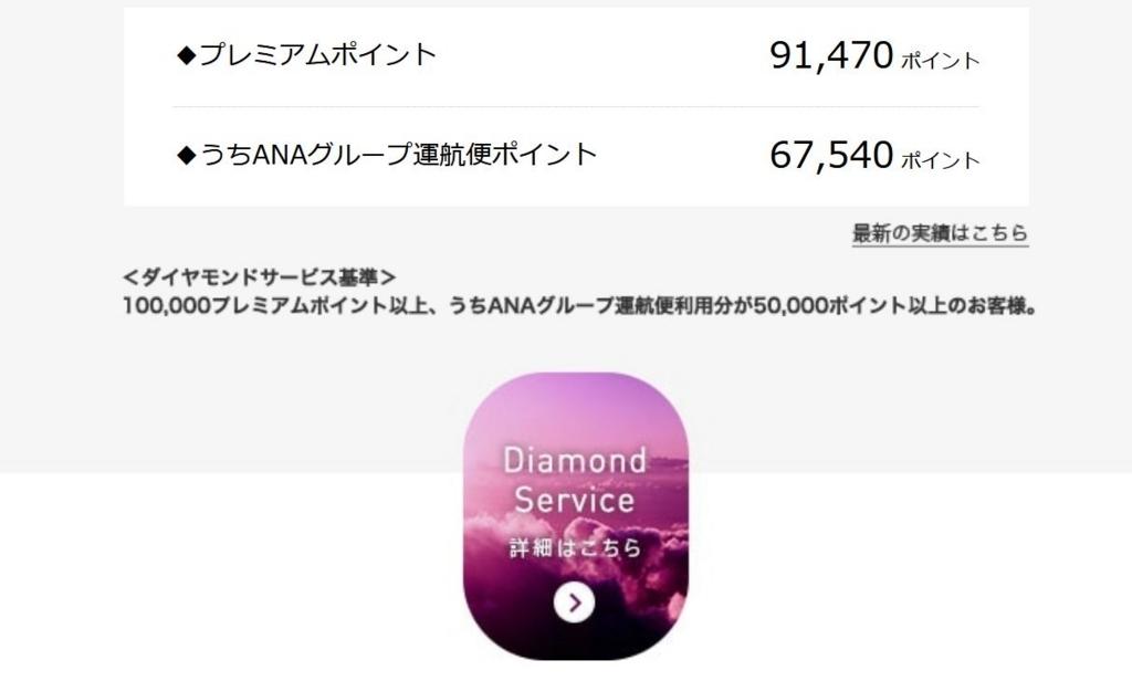 ダイヤモンド直前
