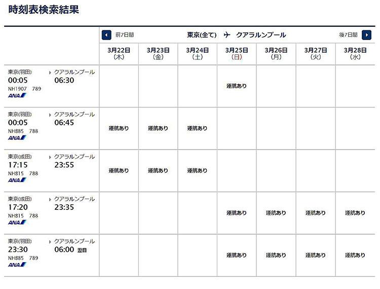 羽田発クアラルンプール行き時刻表