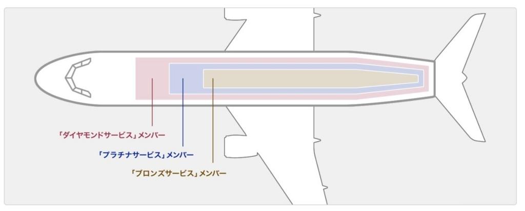 国際線座席指定イメージ