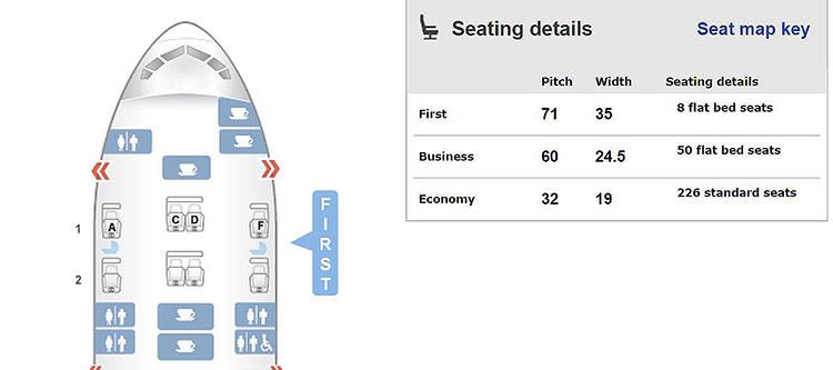 シンガポール航空 ファーストクラス シートマップ