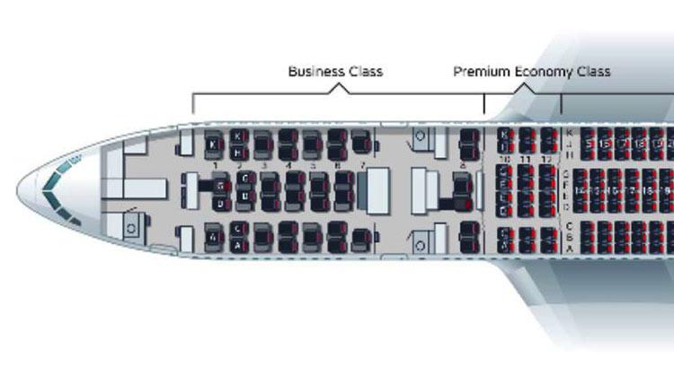 オーストリア航空シートマップ