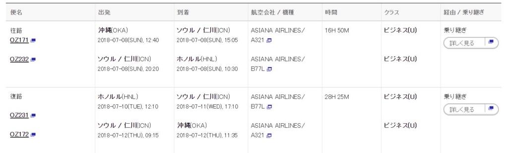 アシアナ航空旅程