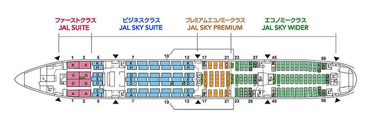 JAL 77W seatmap