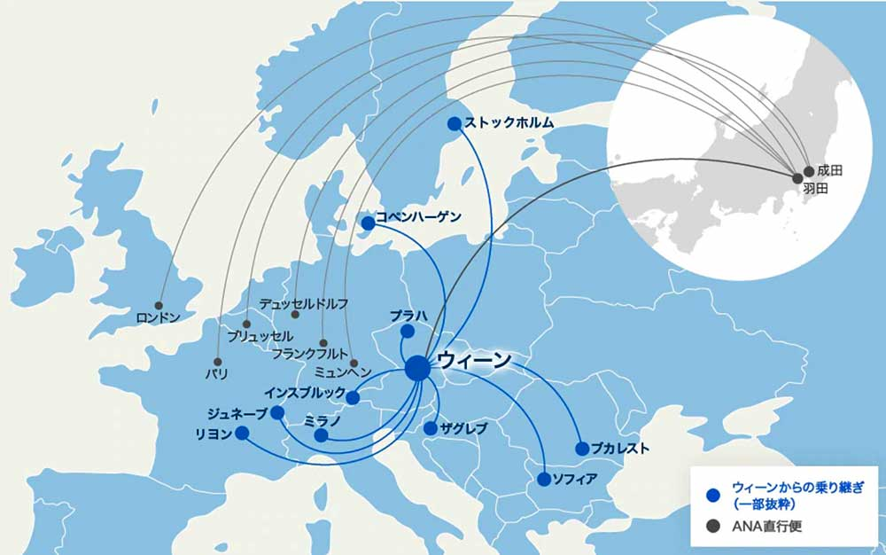 ウィーンネットワーク