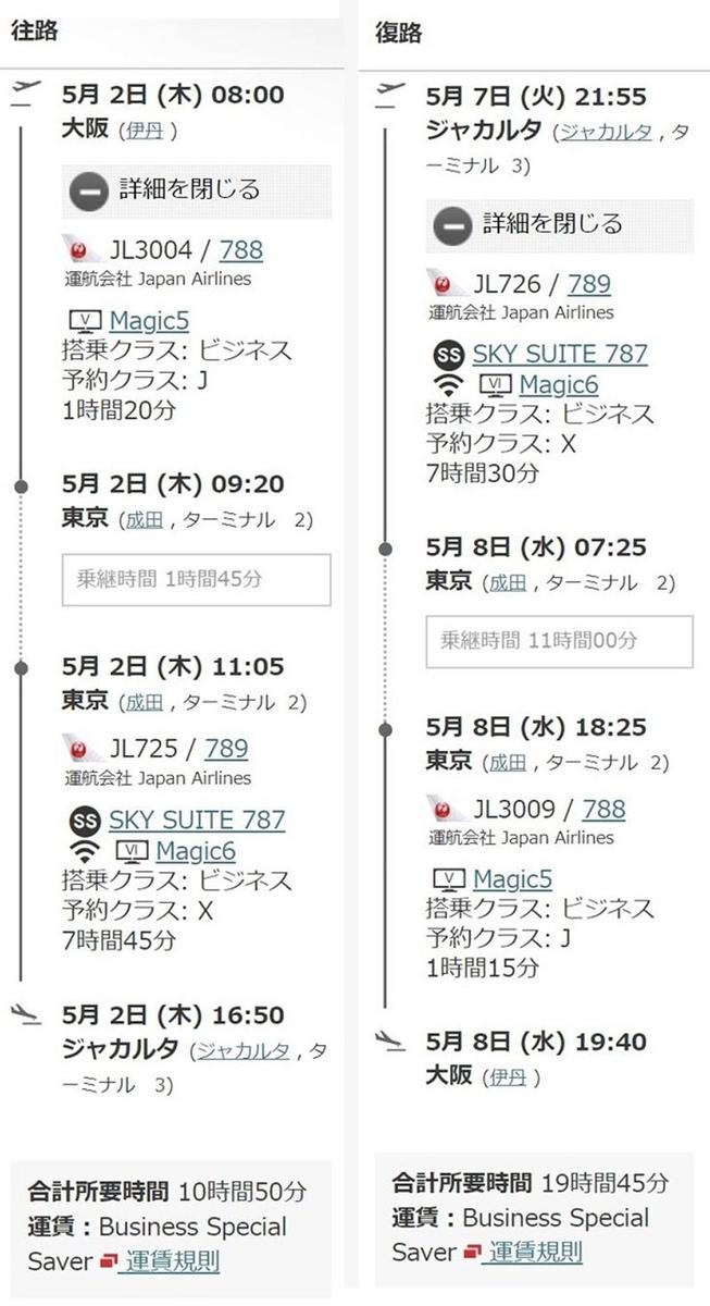 JALビジネスクラス旅程