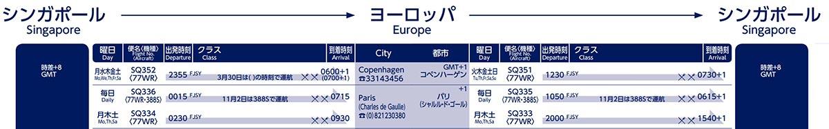 パリ線 時刻表