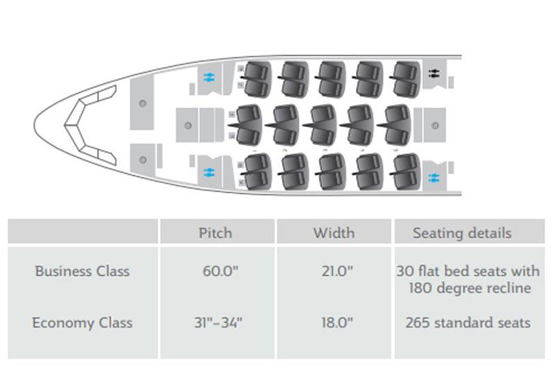 カタール航空A330シートマップ