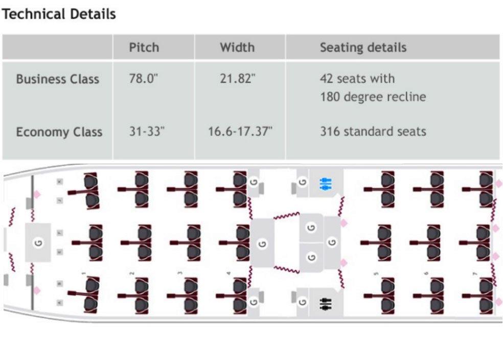 カタール航空77Wシートマップ