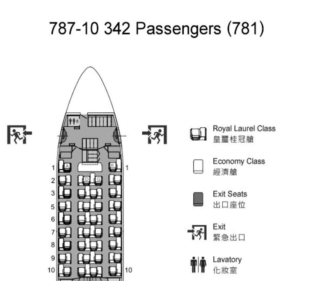 エバー航空B787-10ビジネスクラスシートマップ