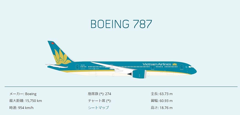 ベトナム航空787