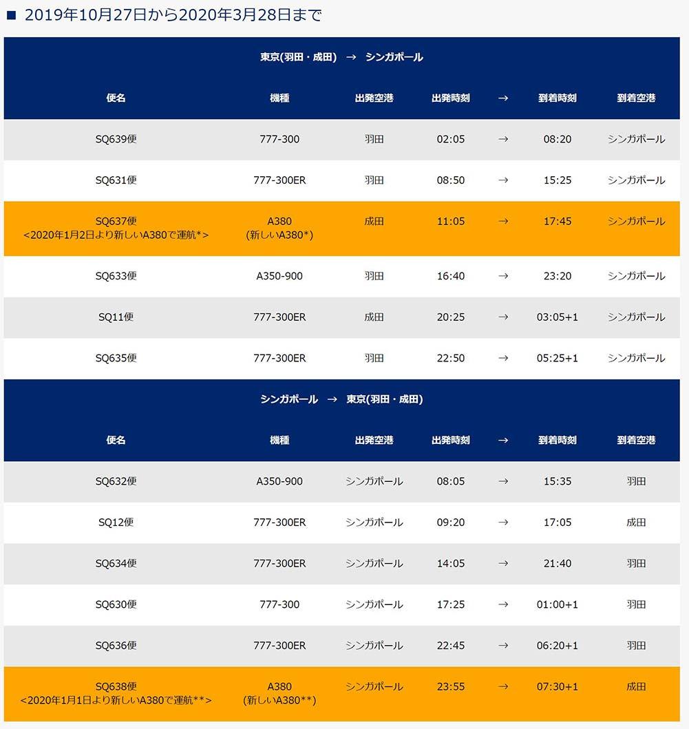 シンガポール航空東京線スケジュール
