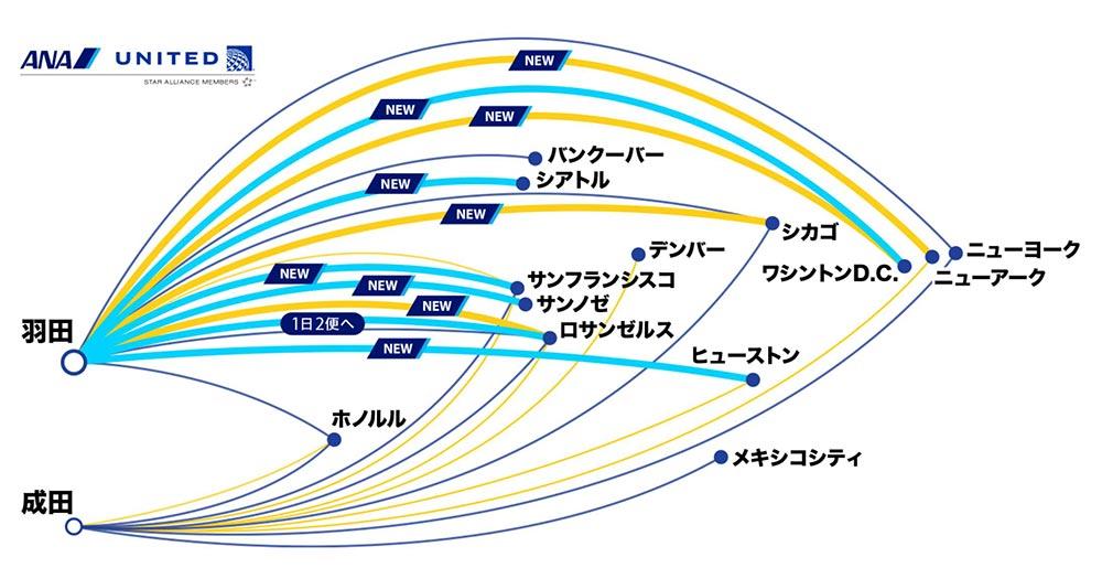 アメリカネットワーク