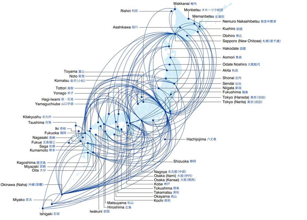 ANAネットワーク