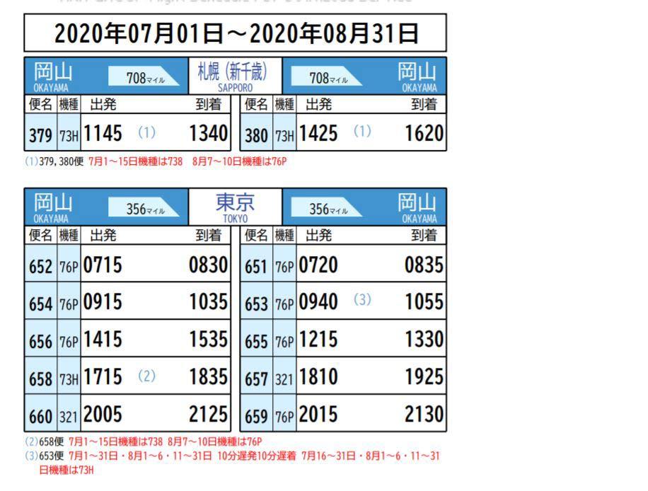 岡山空港ANA時刻表