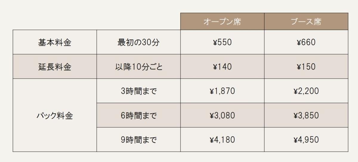 f:id:dantra:20210509225846j:plain