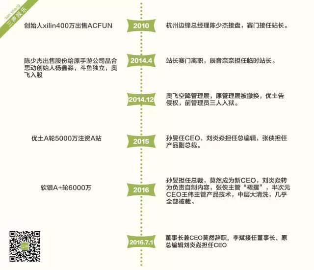 f:id:daotian105:20160703234125p:plain