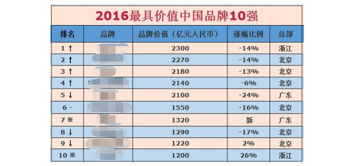 f:id:daotian105:20160920231142p:plain
