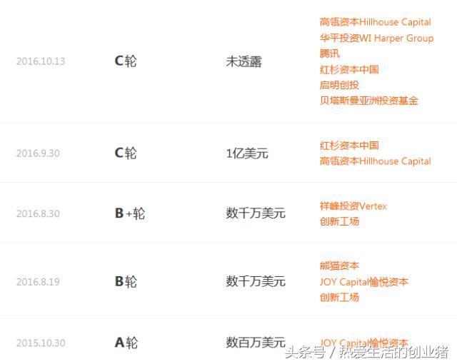 f:id:daotian105:20161014093459p:plain