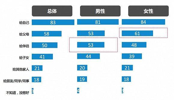 f:id:daotian105:20161105224156p:plain