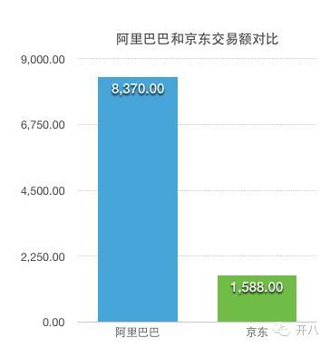 f:id:daotian105:20161118005549p:plain