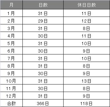 f:id:daotian105:20161205105332p:plain