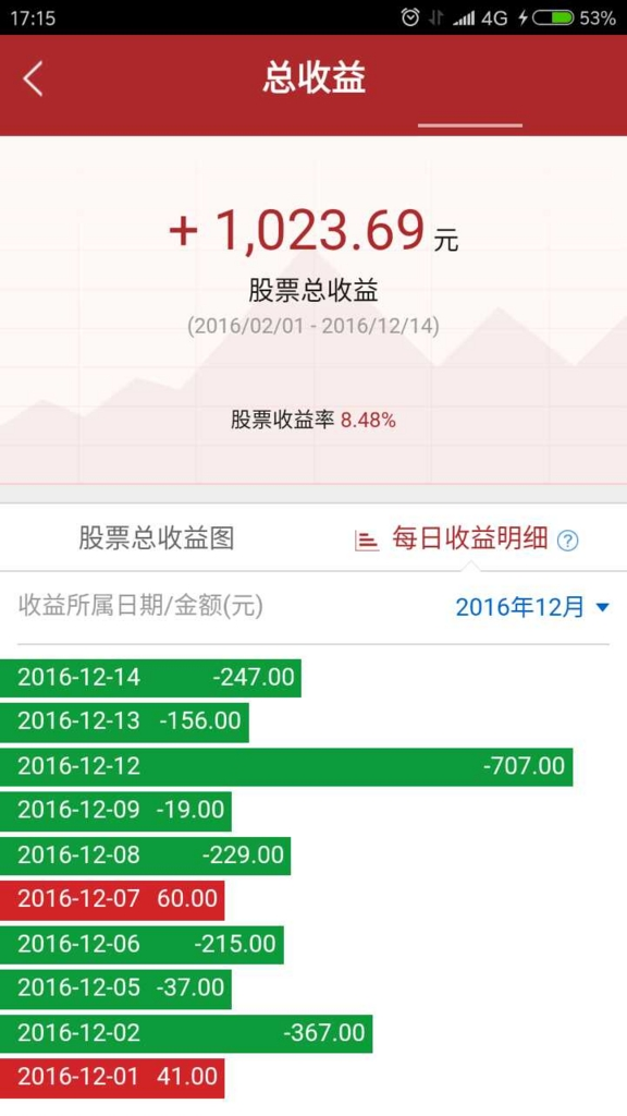 f:id:daotian105:20161215181845j:plain