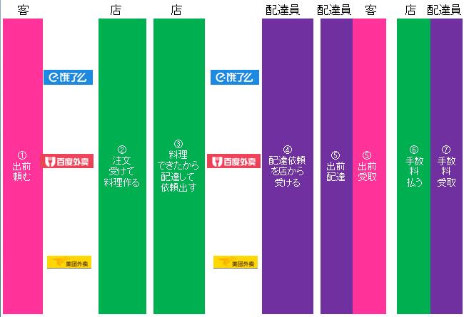 f:id:daotian105:20170105221056p:plain