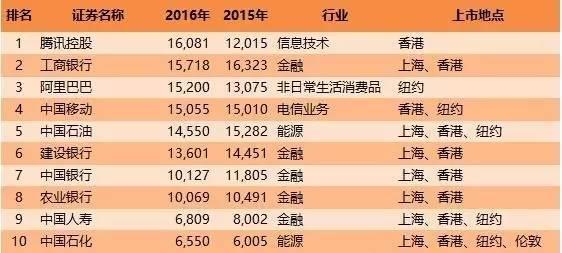 f:id:daotian105:20170106230338p:plain
