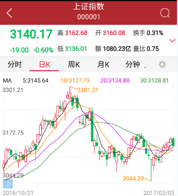 f:id:daotian105:20170204210701p:plain