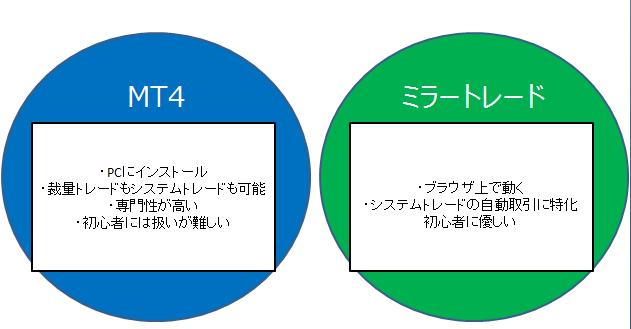 f:id:daotian105:20170207002605p:plain