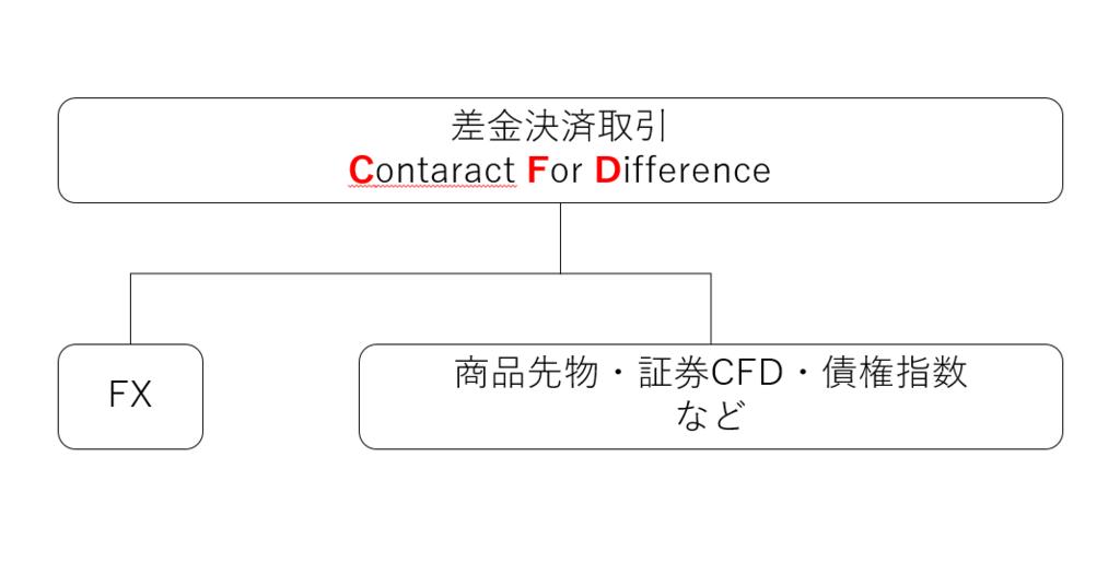 f:id:daotian105:20170429150213p:plain