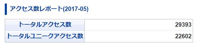 f:id:daotian105:20170601092213p:plain