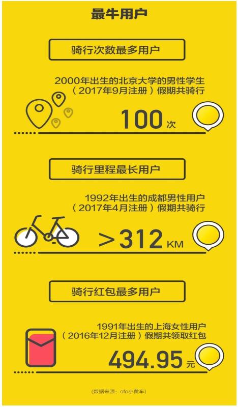 f:id:daotian105:20171009151651p:plain