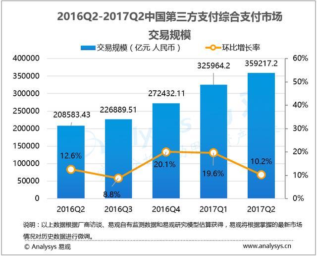 f:id:daotian105:20171012184959p:plain