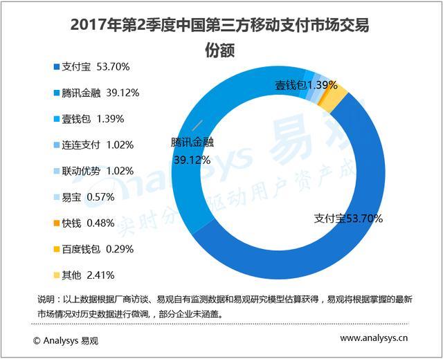 f:id:daotian105:20171012190127p:plain