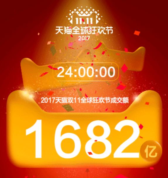 f:id:daotian105:20171112073403p:plain
