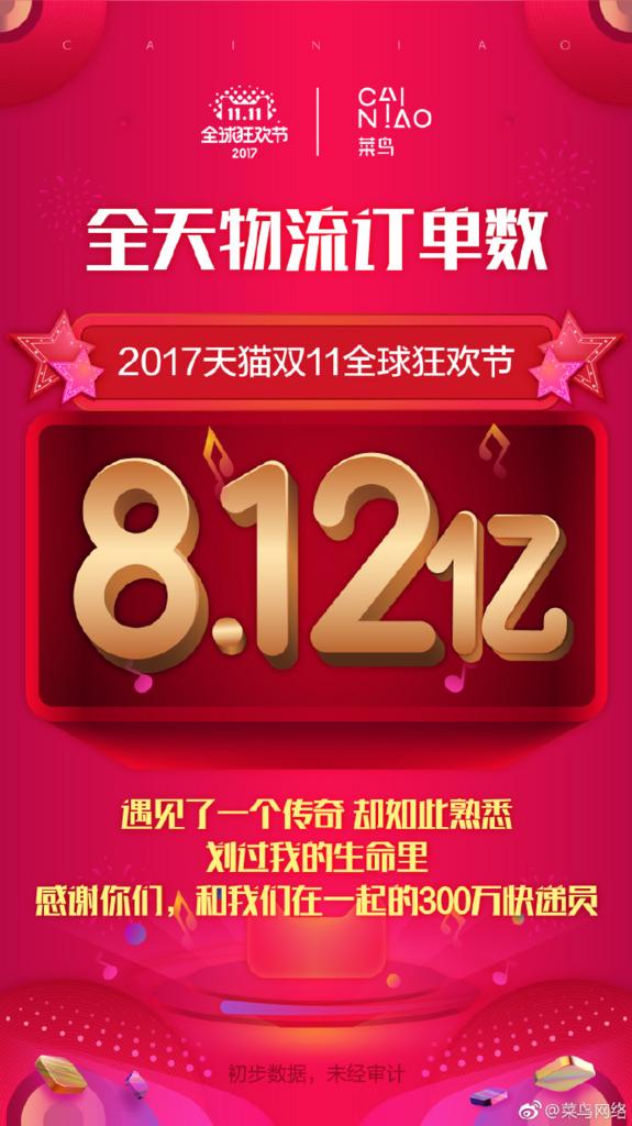 f:id:daotian105:20171113171331p:plain