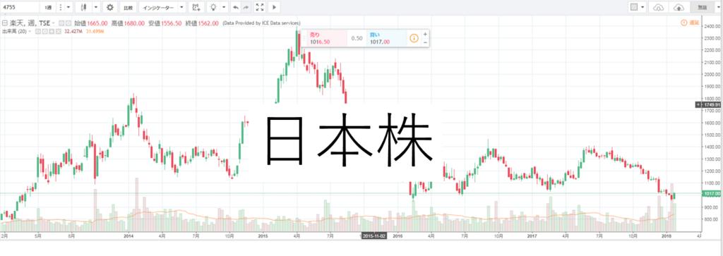 f:id:daotian105:20180126114945p:plain