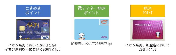 f:id:daotian105:20180330230319p:plain